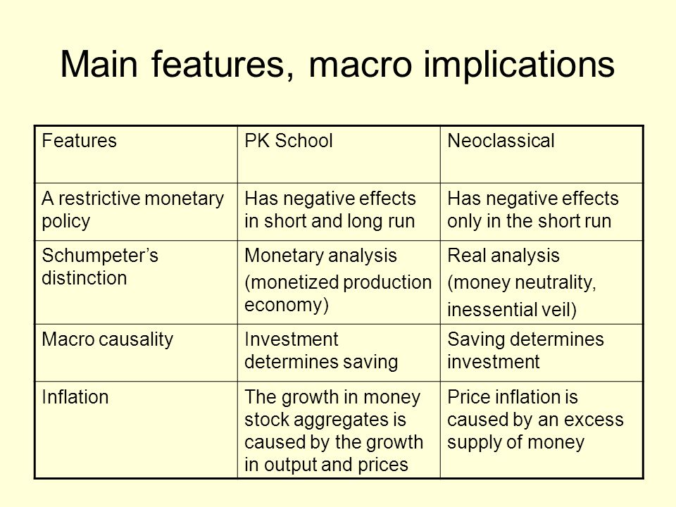 Main features, macro implications FeaturesPK SchoolNeoclassical A restrictive monetary policy Has negative effects in short and long run Has negative effects only in the short run Schumpeters distinction Monetary analysis (monetized production economy) Real analysis (money neutrality, inessential veil) Macro causalityInvestment determines saving Saving determines investment InflationThe growth in money stock aggregates is caused by the growth in output and prices Price inflation is caused by an excess supply of money