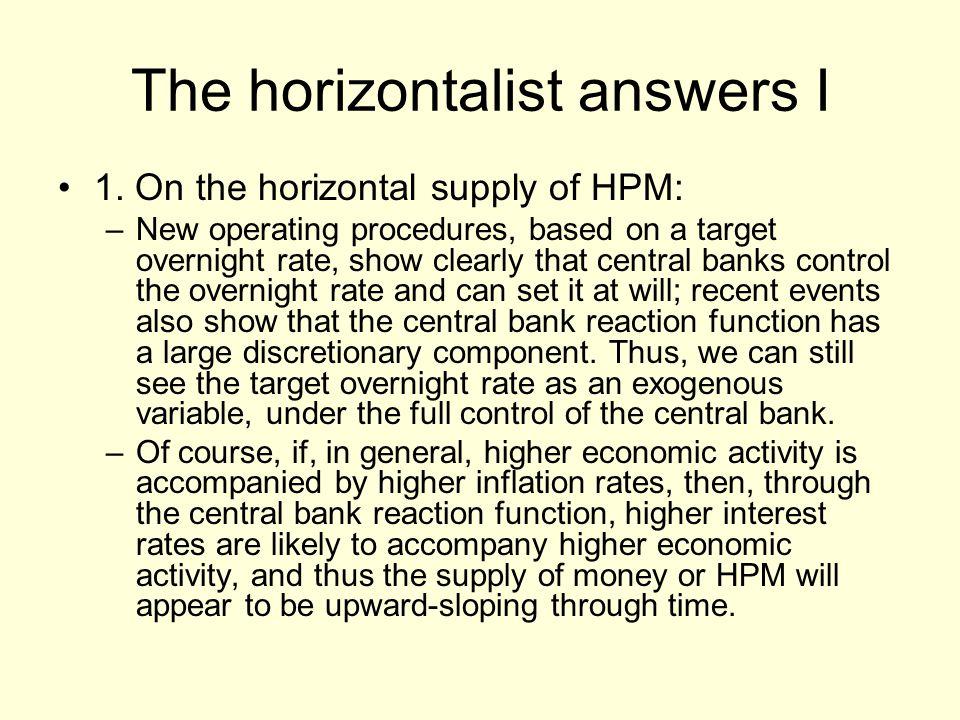 The horizontalist answers I 1.