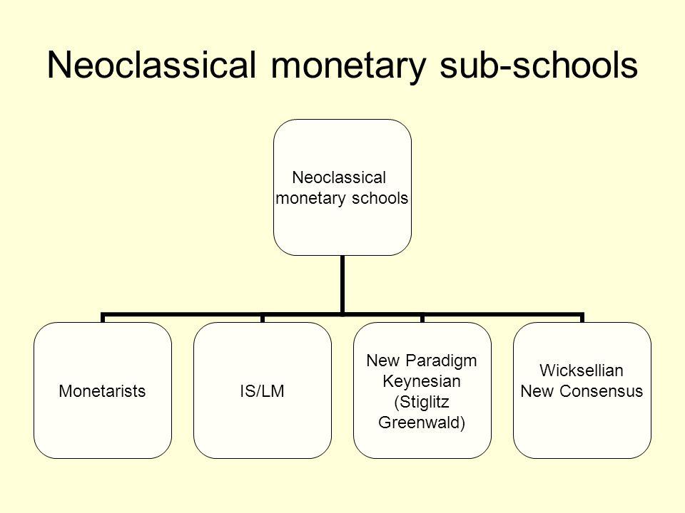 Neoclassical monetary sub-schools Neoclassical monetary schools MonetaristsIS/LM New Paradigm Keynesian (Stiglitz Greenwald) Wicksellian New Consensus