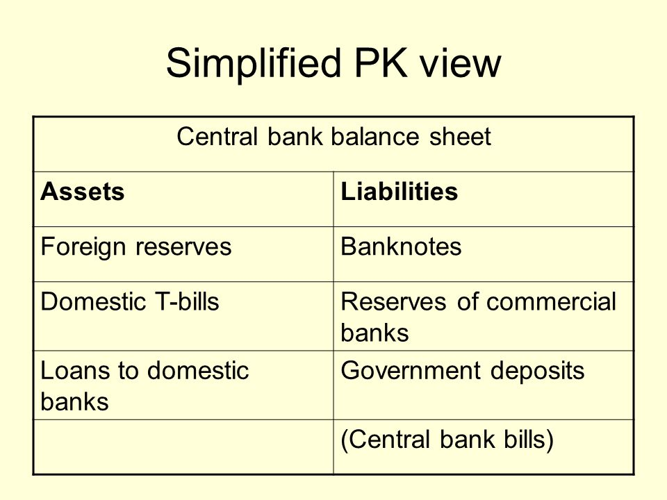 Simplified PK view Central bank balance sheet AssetsLiabilities Foreign reservesBanknotes Domestic T-billsReserves of commercial banks Loans to domestic banks Government deposits (Central bank bills)