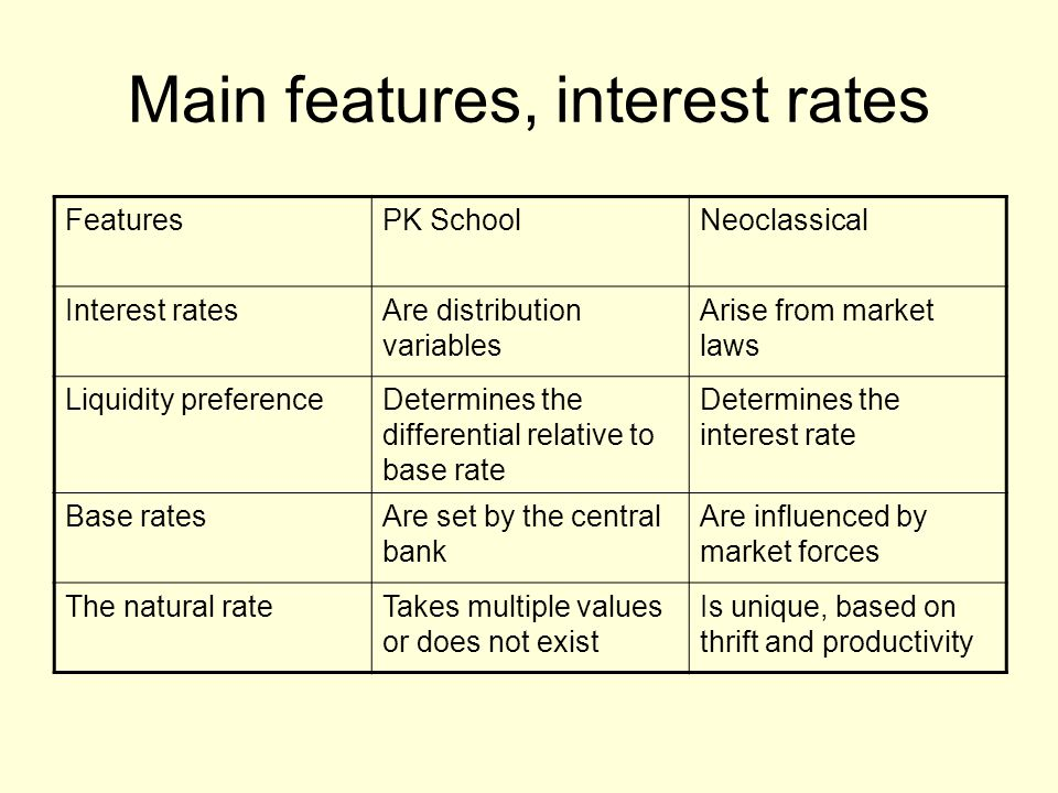 Main features, interest rates FeaturesPK SchoolNeoclassical Interest ratesAre distribution variables Arise from market laws Liquidity preferenceDeterm