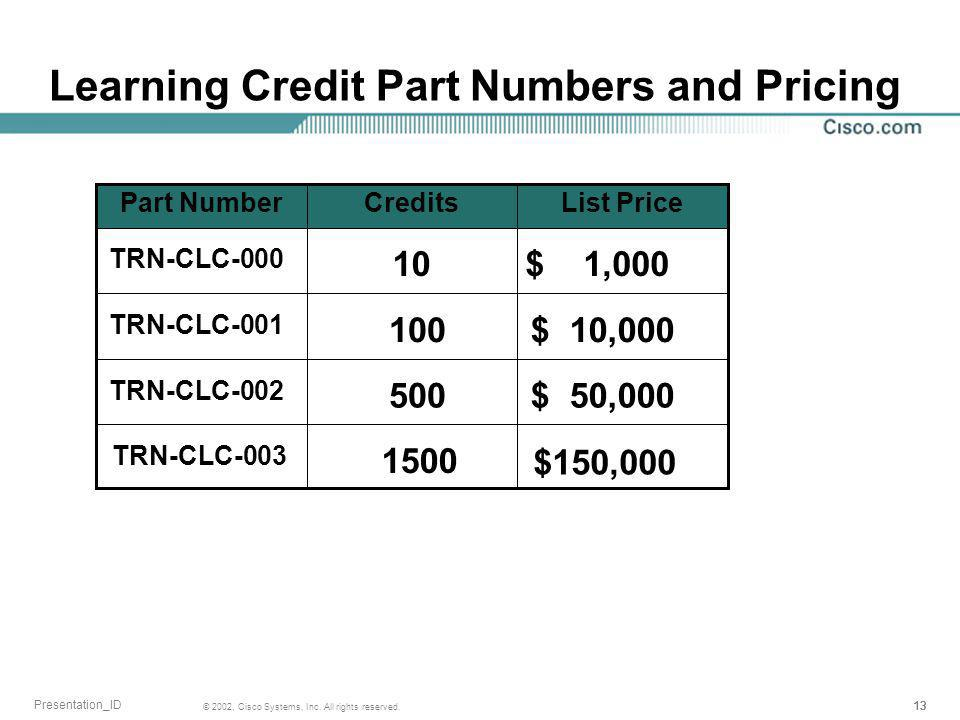 13 © 2002, Cisco Systems, Inc. All rights reserved. Presentation_ID Learning Credit Part Numbers and Pricing $150,000 1500 TRN-CLC-003 $ 50,000500 TRN