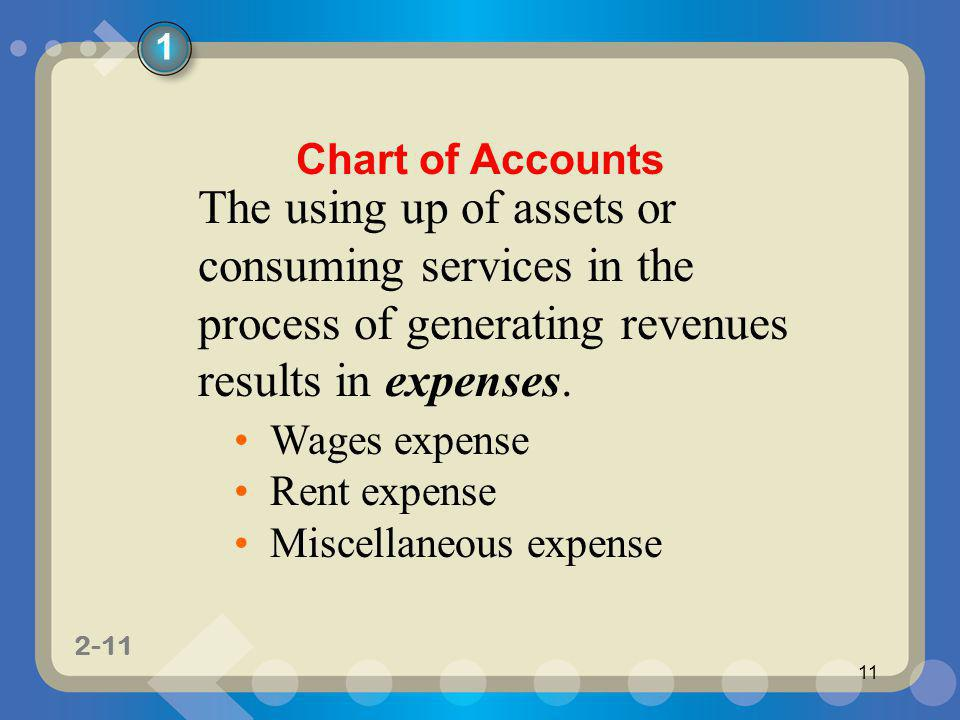 1-11 2-11 11 The using up of assets or consuming services in the process of generating revenues results in expenses. Wages expense Rent expense Miscel