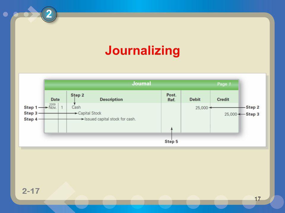 1-17 2-17 17 2 Journalizing
