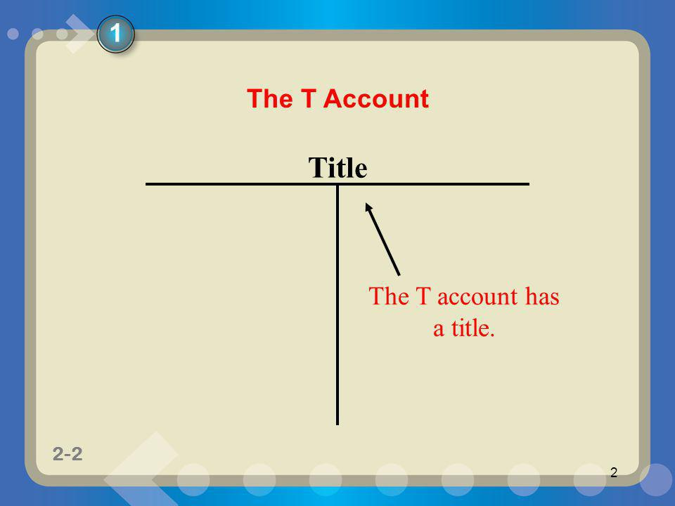 1-3 2-3 3 The left side of the account is called the debit side. Title Debit 1 The T Account