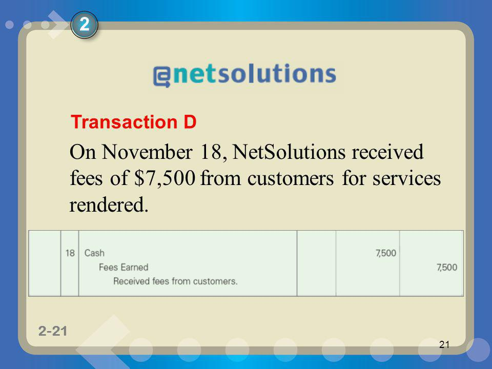 1-21 2-21 21 On November 18, NetSolutions received fees of $7,500 from customers for services rendered. Transaction D 2