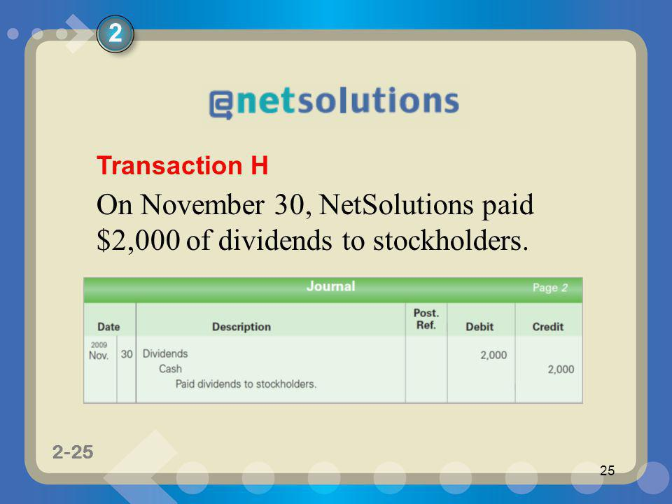 1-25 2-25 25 On November 30, NetSolutions paid $2,000 of dividends to stockholders. Transaction H 2