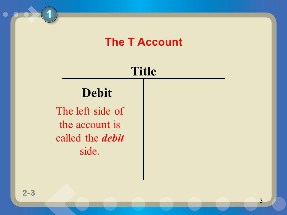 1-4 2-4 4 Title Debit The right side of the account is called the credit side.