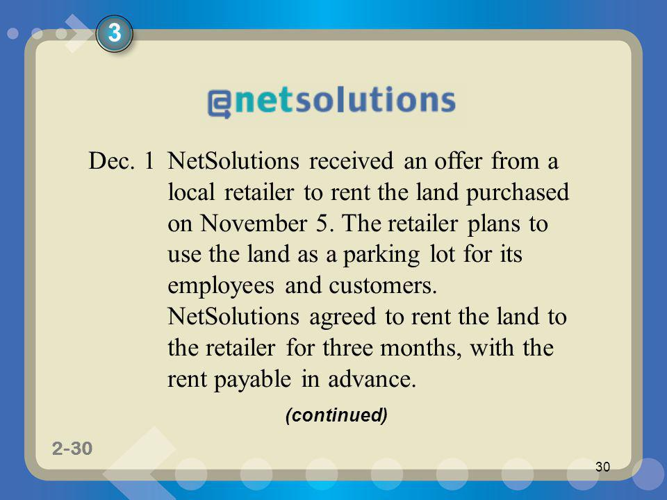 1-30 2-30 30 Dec. 1 NetSolutions received an offer from a local retailer to rent the land purchased on November 5. The retailer plans to use the land