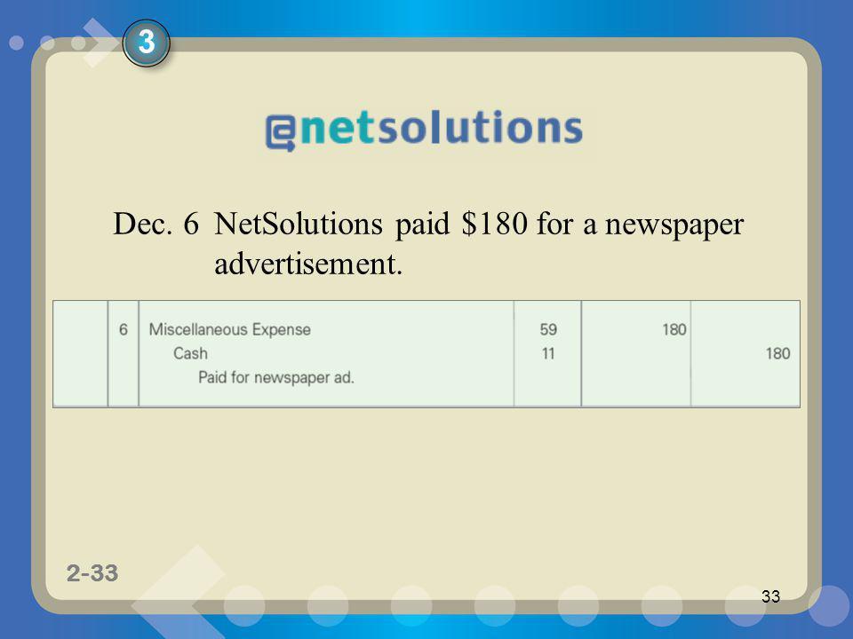 1-33 2-33 33 Dec. 6NetSolutions paid $180 for a newspaper advertisement. 3