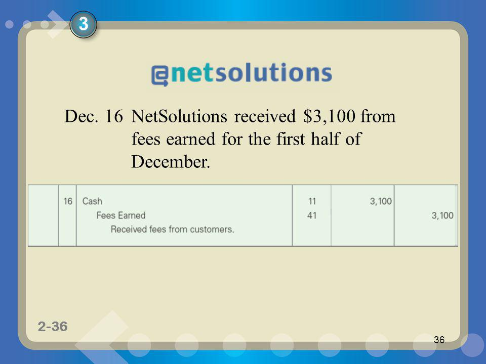 1-36 2-36 36 Dec. 16NetSolutions received $3,100 from fees earned for the first half of December. 3