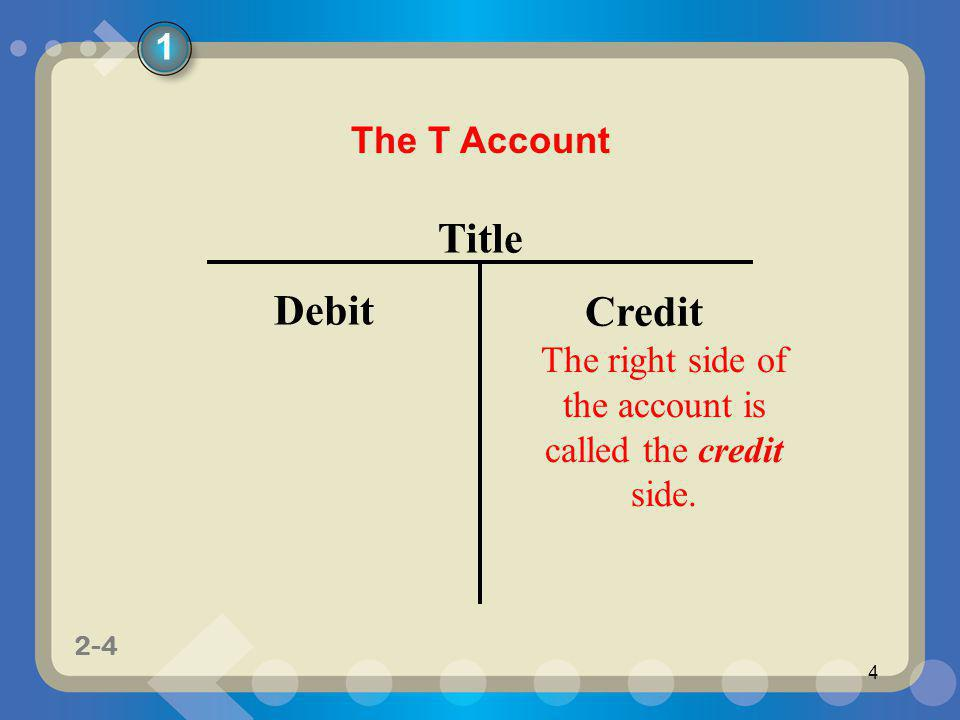 1-5 2-5 5 A group of accounts for a business entity is called a ledger. 1 Chart of Accounts