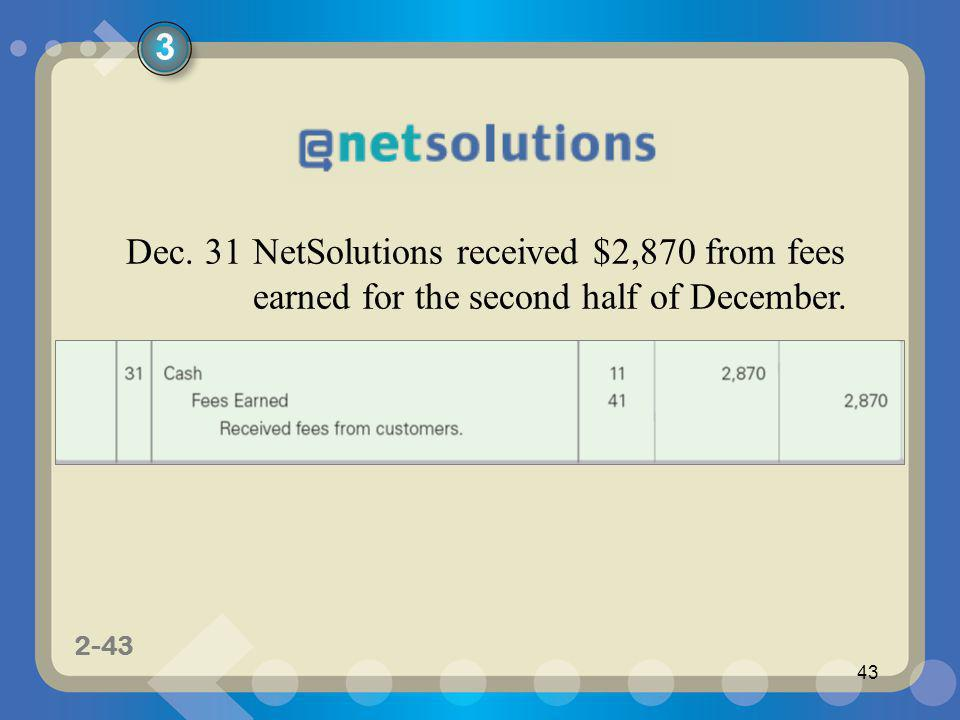 1-43 2-43 43 Dec. 31NetSolutions received $2,870 from fees earned for the second half of December. 3