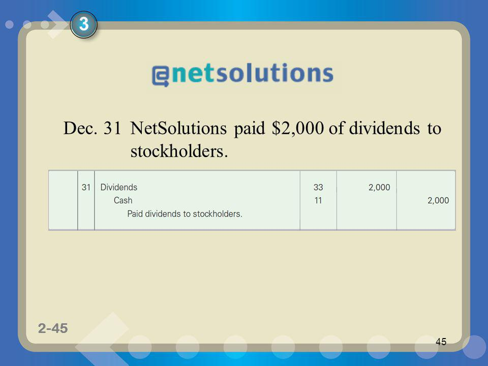 1-45 2-45 45 Dec. 31NetSolutions paid $2,000 of dividends to stockholders. 3