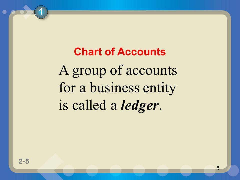 1-6 2-6 6 A list of the accounts in a ledger is called a chart of accounts. 1 Chart of Accounts