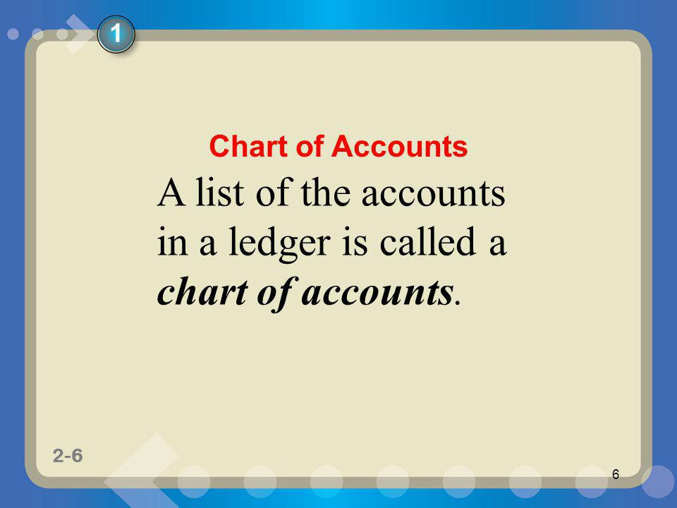 1-27 2-27 27 The process of transferring the debits and credits from the journal entries to the accounts is called posting.