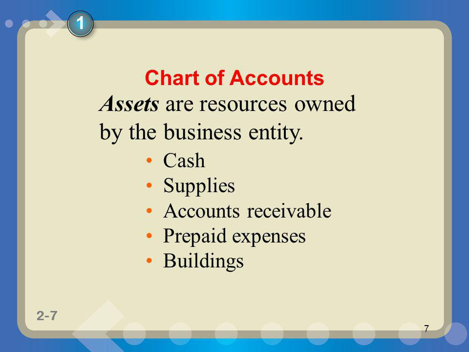 1-7 2-7 7 Assets are resources owned by the business entity. Cash Supplies Accounts receivable Prepaid expenses Buildings 1 Chart of Accounts