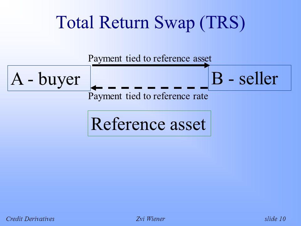 Credit DerivativesZvi Wiener slide 10 Total Return Swap (TRS) A - buyer B - seller Payment tied to reference asset Payment tied to reference rate Reference asset
