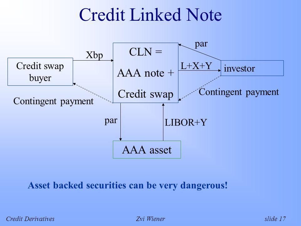Credit DerivativesZvi Wiener slide 17 Credit Linked Note Credit swap buyer investor AAA asset CLN = AAA note + Credit swap par L+X+Y Contingent payment Xbp Contingent payment par LIBOR+Y Asset backed securities can be very dangerous!