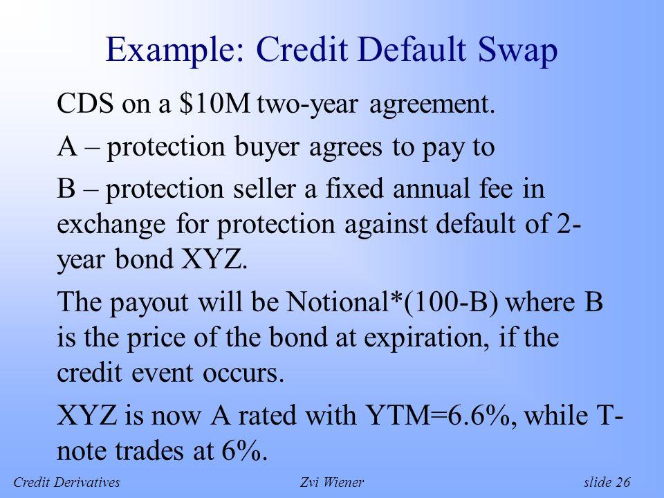 Credit DerivativesZvi Wiener slide 26 Example: Credit Default Swap CDS on a $10M two-year agreement.