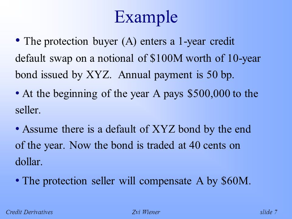 Credit DerivativesZvi Wiener slide 7 Example The protection buyer (A) enters a 1-year credit default swap on a notional of $100M worth of 10-year bond issued by XYZ.