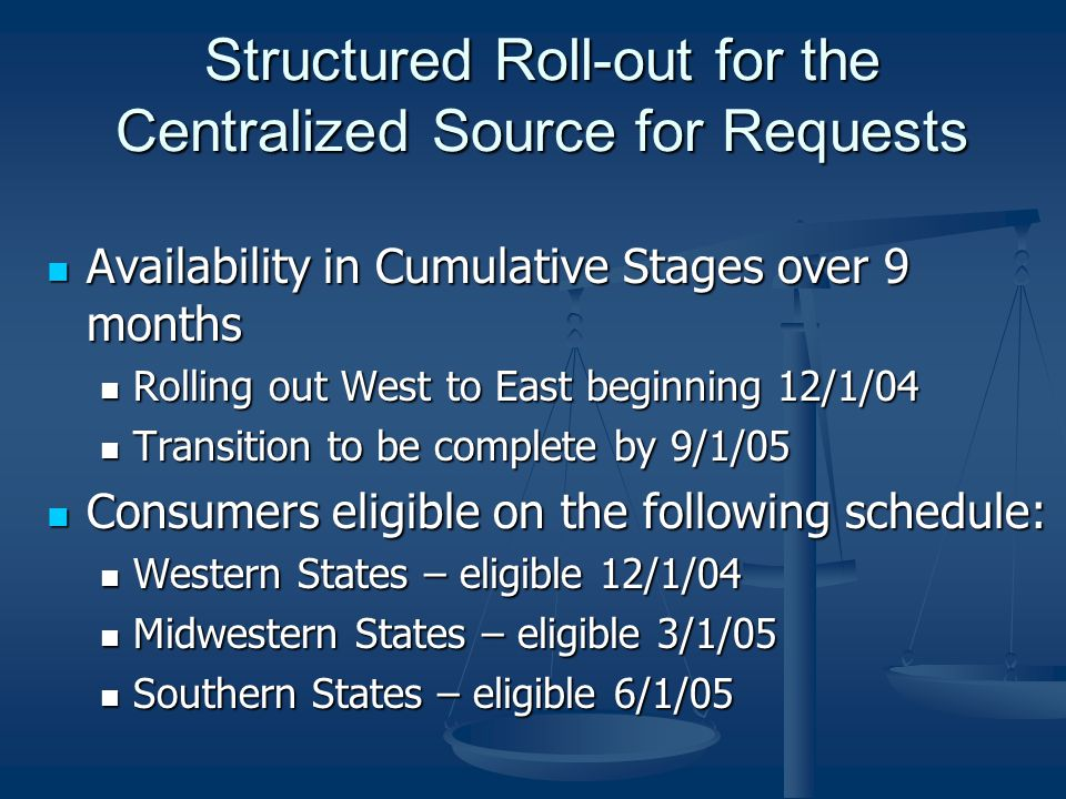 Structured Roll-out for the Centralized Source for Requests Availability in Cumulative Stages over 9 months Availability in Cumulative Stages over 9 months Rolling out West to East beginning 12/1/04 Rolling out West to East beginning 12/1/04 Transition to be complete by 9/1/05 Transition to be complete by 9/1/05 Consumers eligible on the following schedule: Consumers eligible on the following schedule: Western States – eligible 12/1/04 Western States – eligible 12/1/04 Midwestern States – eligible 3/1/05 Midwestern States – eligible 3/1/05 Southern States – eligible 6/1/05 Southern States – eligible 6/1/05