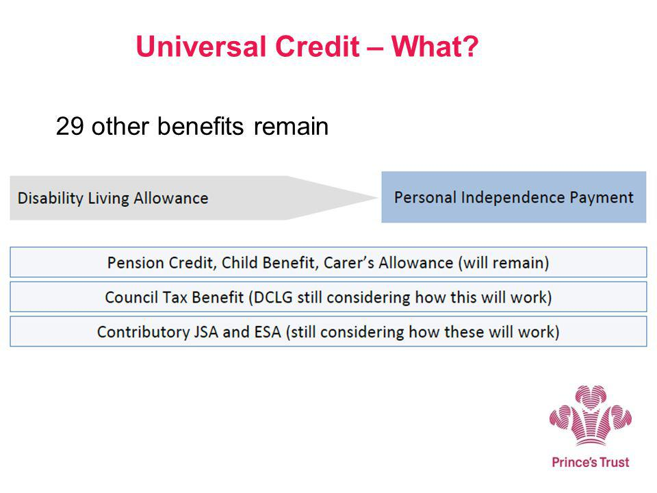 29 other benefits remain Universal Credit – What?