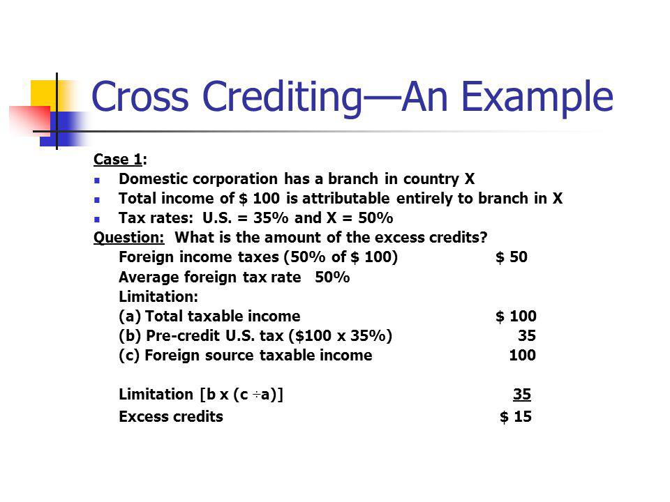 Cross CreditingAn Example Case 1: Domestic corporation has a branch in country X Total income of $ 100 is attributable entirely to branch in X Tax rat