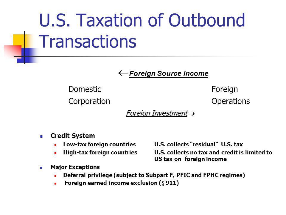 U.S.Taxation of Inbound Transactions U.S. Source Income ForeignU.S.