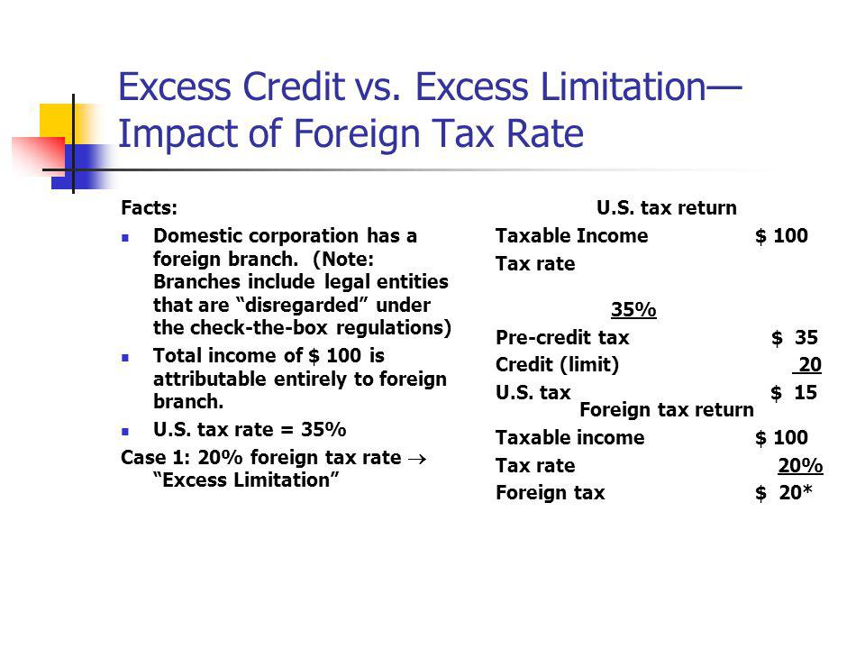 Operating in High Foreign Tax Countries--Continued Problem: Excess foreign tax credits Other examples of high tax countries: Canada and Germany Planning: Increase allowable credits Reduce foreign taxes