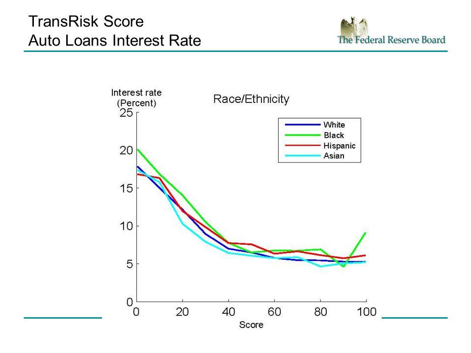 TransRisk Score Auto Loans Interest Rate