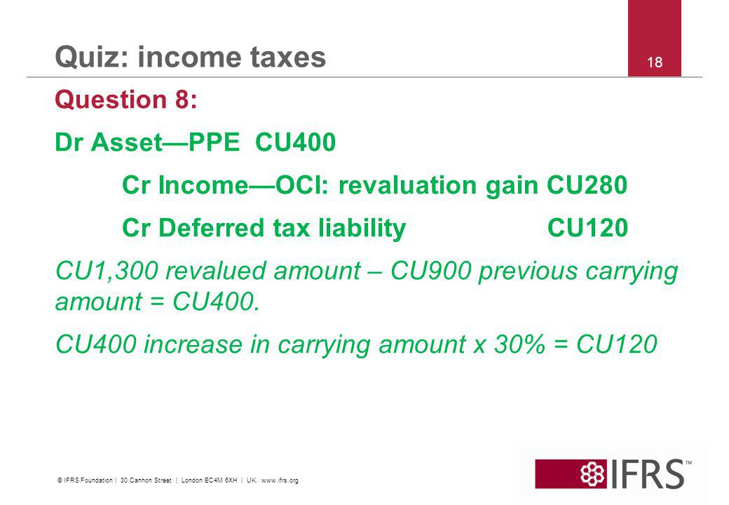 © 2011 IFRS Foundation | 30 Cannon Street | London EC4M 6XH | UK |   18 Quiz: income taxes Question 8: Dr AssetPPE CU400 Cr IncomeOCI: revaluation gain CU280 Cr Deferred tax liability CU120 CU1,300 revalued amount – CU900 previous carrying amount = CU400.