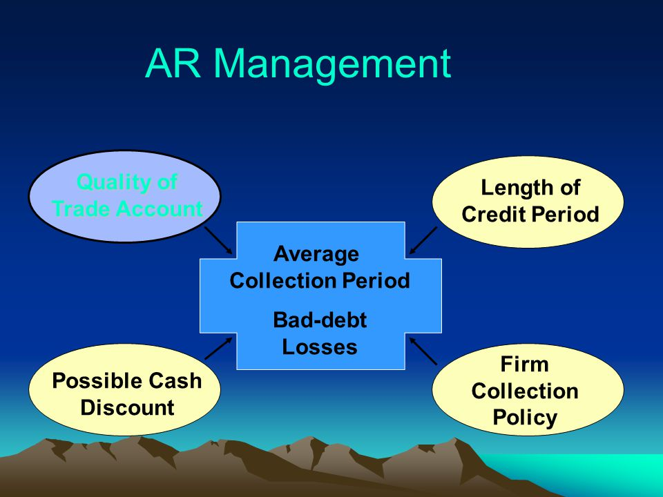 9 CASH AND LIQUID ASSET MANAGEMENT Cash Businesses must hold sufficient cash to meet its debts, but excessive cash balances are unproductive, as they could be invested in other assets to generate income.
