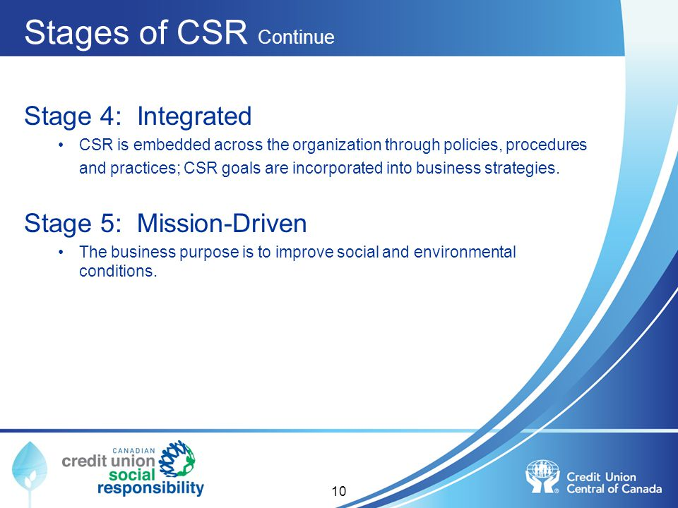 Stages of CSR Continue Stage 4: Integrated CSR is embedded across the organization through policies, procedures and practices; CSR goals are incorpora