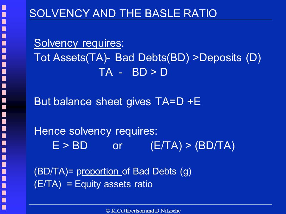 © K.Cuthbertson and D.Nitzsche SOLVENCY AND THE BASLE RATIO Solvency requires: Tot Assets(TA)- Bad Debts(BD) >Deposits (D) TA - BD > D But balance sheet gives TA=D +E Hence solvency requires: E > BD or (E/TA) > (BD/TA) (BD/TA)= proportion of Bad Debts (g) (E/TA) = Equity assets ratio