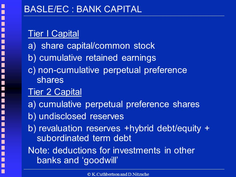 © K.Cuthbertson and D.Nitzsche BASLE/EC : BANK CAPITAL Tier I Capital a) share capital/common stock b) cumulative retained earnings c) non-cumulative perpetual preference shares Tier 2 Capital a) cumulative perpetual preference shares b) undisclosed reserves b) revaluation reserves +hybrid debt/equity + subordinated term debt Note: deductions for investments in other banks and goodwill