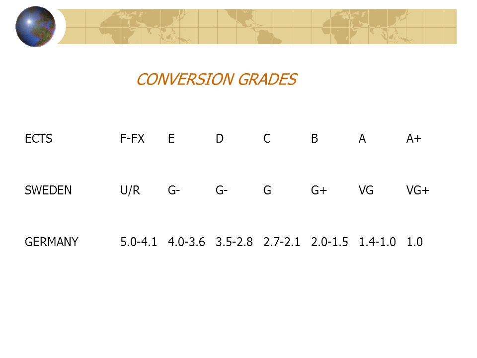 CONVERSION GRADES ECTSF-FXEDCBAA+ SWEDENU/RG-G-GG+VGVG+ GERMANY5.0-4.14.0-3.63.5-2.82.7-2.12.0-1.51.4-1.01.0