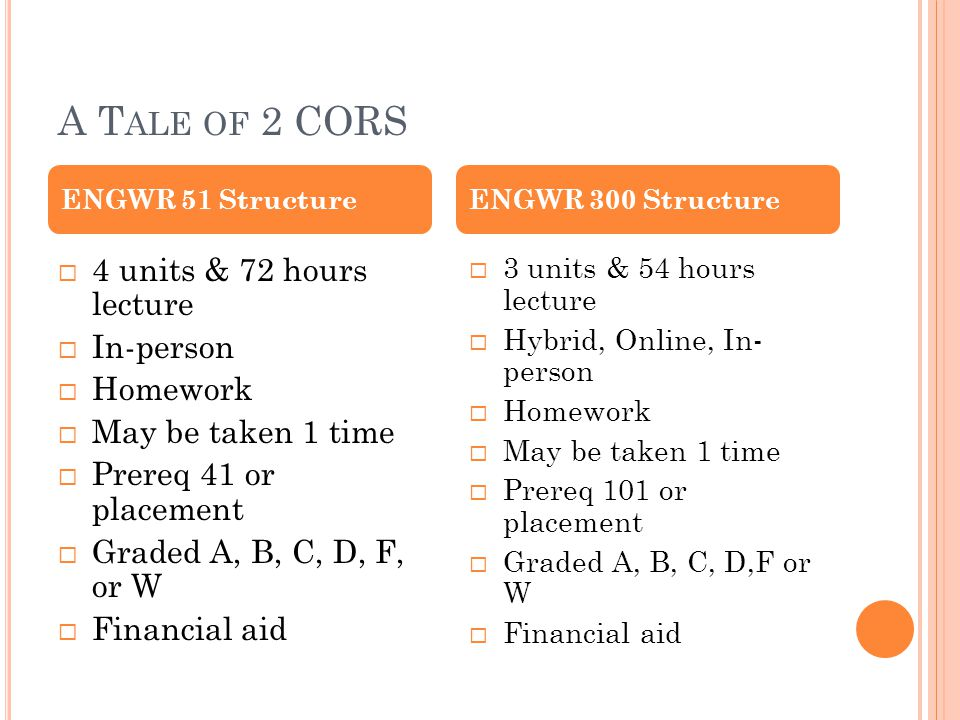 A T ALE OF 2 CORS 4 units & 72 hours lecture In-person Homework May be taken 1 time Prereq 41 or placement Graded A, B, C, D, F, or W Financial aid 3 units & 54 hours lecture Hybrid, Online, In- person Homework May be taken 1 time Prereq 101 or placement Graded A, B, C, D,F or W Financial aid ENGWR 51 Structure ENGWR 300 Structure