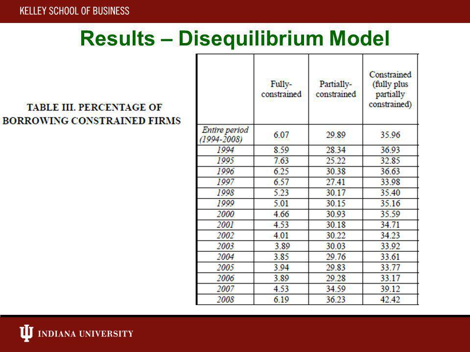 Results – Disequilibrium Model