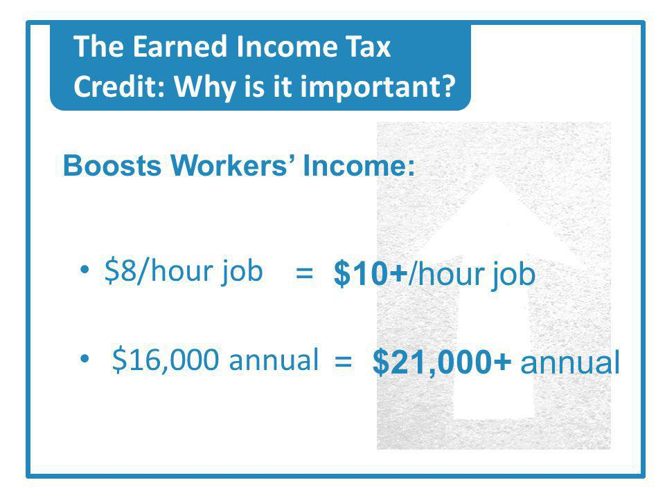 The Earned Income Tax Credit: Why is it important.