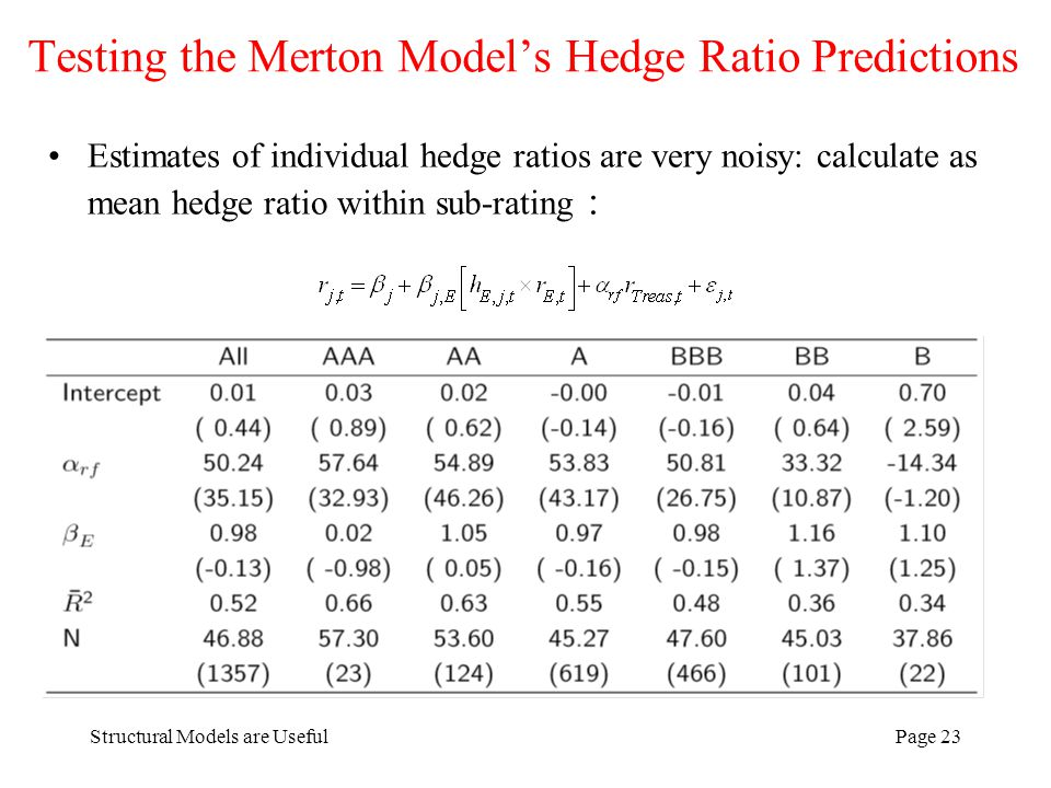 Structural Models are UsefulPage 23 Testing the Merton Models Hedge Ratio Predictions Estimates of individual hedge ratios are very noisy: calculate as mean hedge ratio within sub-rating :