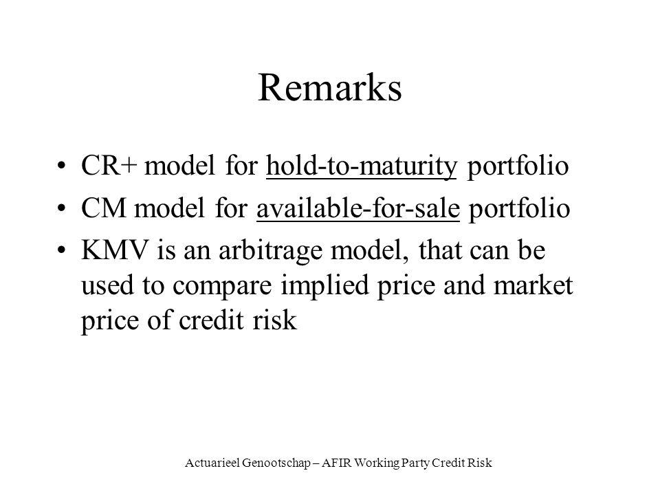 Actuarieel Genootschap – AFIR Working Party Credit Risk Remarks CR+ model for hold-to-maturity portfolio CM model for available-for-sale portfolio KMV is an arbitrage model, that can be used to compare implied price and market price of credit risk