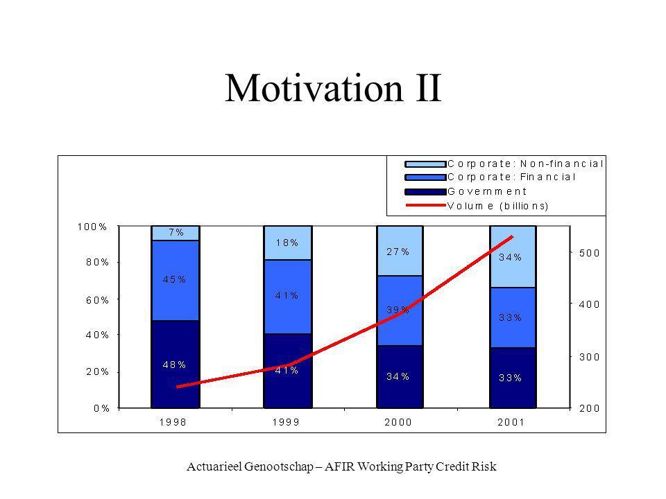Actuarieel Genootschap – AFIR Working Party Credit Risk Motivation II