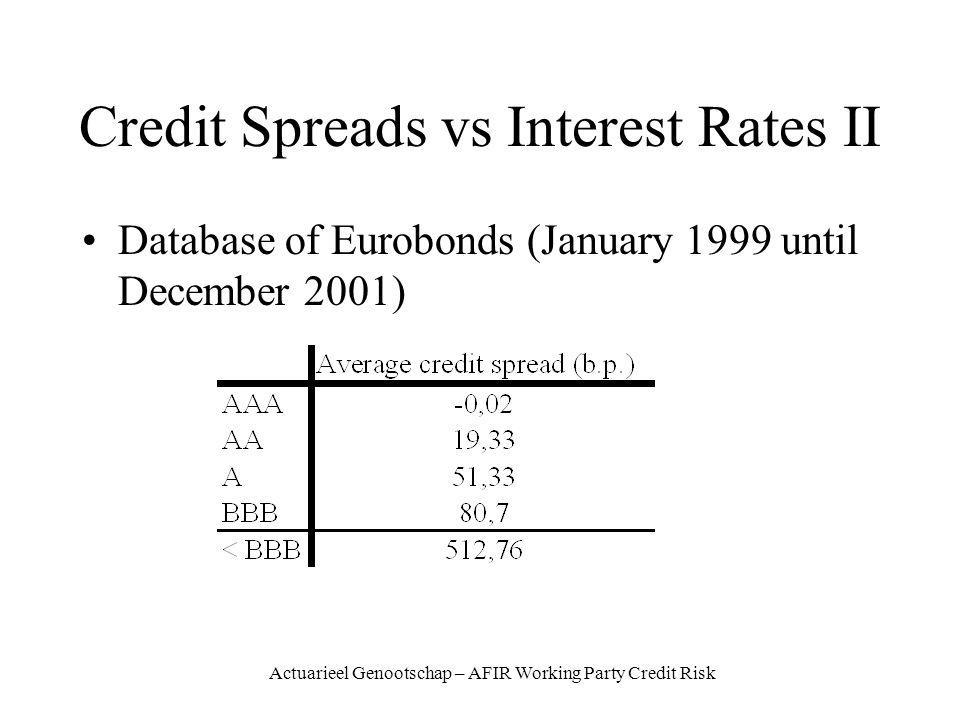 Actuarieel Genootschap – AFIR Working Party Credit Risk Credit Spreads vs Interest Rates II Database of Eurobonds (January 1999 until December 2001)
