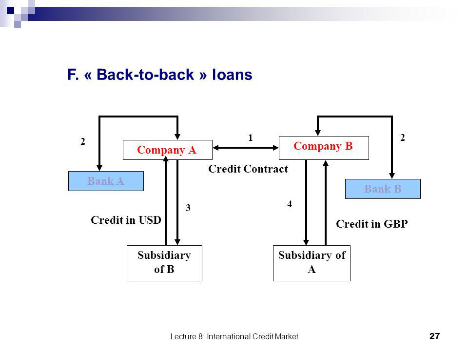 Lecture 8: International Credit Market 27 F. « Back-to-back » loans Credit in USD 1 Company A Company B Subsidiary of B Subsidiary of A Credit Contrac