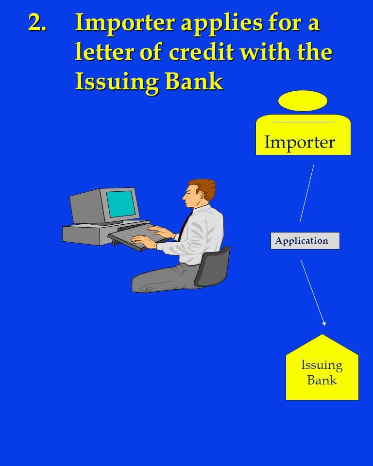 2.Importer applies for a letter of credit with the Issuing Bank Application Issuing Bank Importer