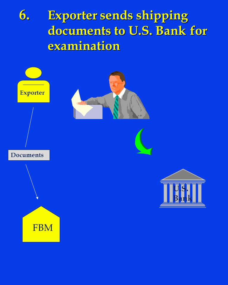 6. Exporter sends shipping documents to U.S. Bank for examination Documents Exporter FBM U.S. Bank