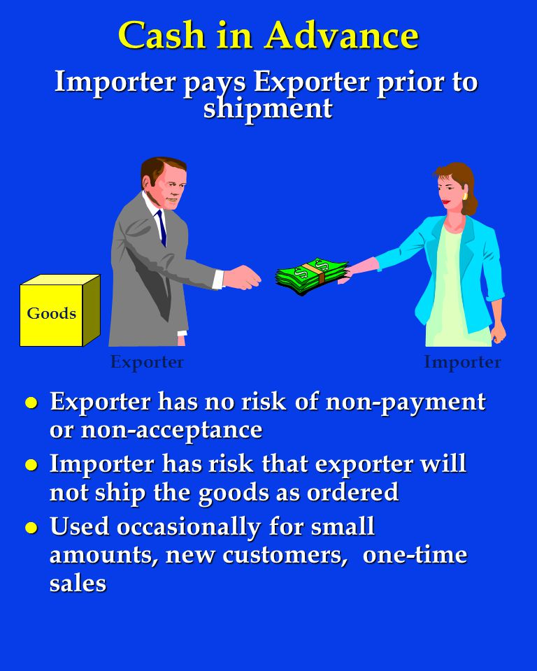 Cash in Advance Importer pays Exporter prior to shipment Importer pays Exporter prior to shipment l Exporter has no risk of non-payment or non-acceptance l Importer has risk that exporter will not ship the goods as ordered l Used occasionally for small amounts, new customers, one-time sales ImporterExporter Goods
