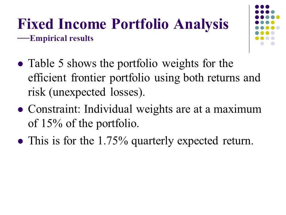Table 5 shows the portfolio weights for the efficient frontier portfolio using both returns and risk (unexpected losses). Constraint: Individual weigh