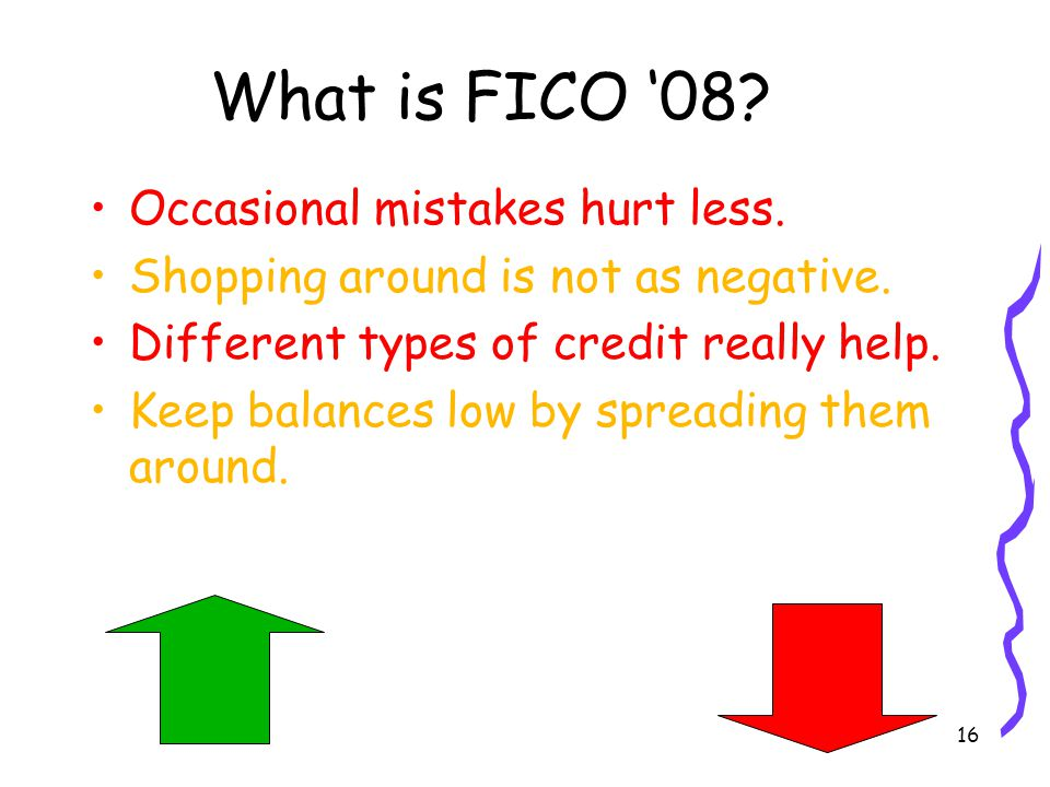 16 What is FICO 08. Occasional mistakes hurt less.